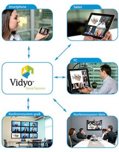 Vidyo_Flyer